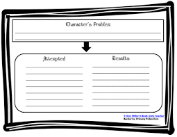 teaching character traits with graphic organizers book units teacher