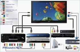 home theatre connection guide audio connections video within