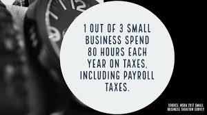 Email Encryption For Small Business by Why Your New Small Business Needs Payroll Software