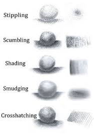 25 trending pencil shading ideas on pinterest pencil shading