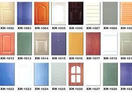 Kitchen Cabinet Doors Replacement Costs Kitchen Cabinet Doors Replacement Kitchen Cabinets Replacement