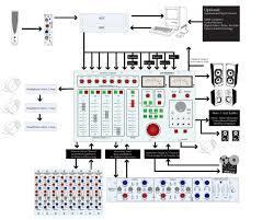 32 best recording studio designs images on pinterest recording