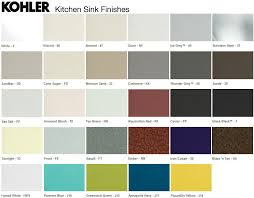 Kohler Bathroom Sink Colors - kohler sinks colors perplexcitysentinel com
