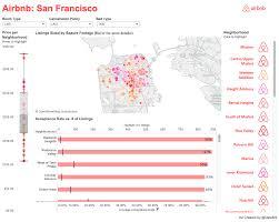 viz roundup airbnb rates british monarchs u0026 mass shootings in