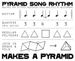 Radiohead Meme - jeevan rai radiohead pyramid song conspiracy theory musica