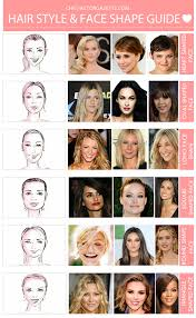 head shape with haircut which hair style would suit your face shape chic factor gazette