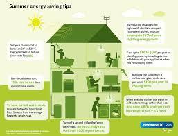 energy saving tips for summer summer energy saving tips office furniture