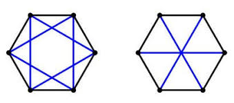 What Are The Interior Angles Of A Hexagon Diagonals Of A Regular Octagon In Gre Geometry