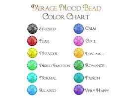 color feelings chart mood color chart color moods exhibit interior and exterior designs
