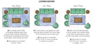 Area Rug Size Area Rug Sizes To Fit Your Living Room Dining Room Or Bedroom