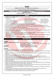 Informatica Sample Resume by Cosy Informatica Sample Resume With Informatica Resume Sample