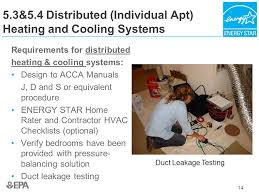 energy star multifamily high rise program testing and verification