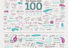 alimenti dukan dieta dukan ricette e menu vivo di benessere