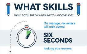Job Skills To Put On Resume by What Skills You Should Put On Your Resume To Land The Job
