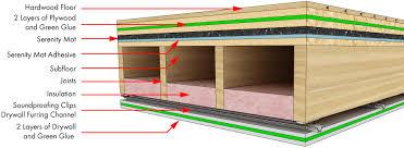 floor sound floor insulation sound floor insulation floor sound