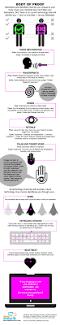 biometric technologies market share image sensors pinterest
