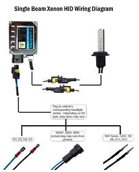 how to install an hid xenon headlight conversion kit ebay