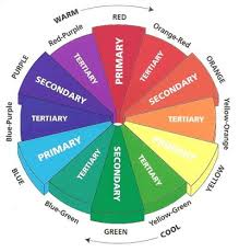 the 25 best hair color wheel ideas on pinterest color theory