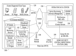 patent us8612591 security system with networked touchscreen