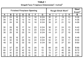Standard Fireplace Dimensions by Castaic Brick Leader In Brick And Clay Products For Every Industry