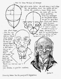 how to draw worksheets for the young artist how to draw the face