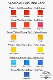 334 best frosting coloring chart u0026 food coloring differences