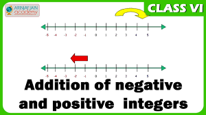 addition of negative and positive integers negative and positive