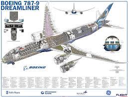 embraer 170 cutaway drawing airliner cutaway drawings