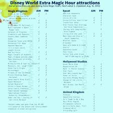 best 25 disney park hours ideas on disney 2017