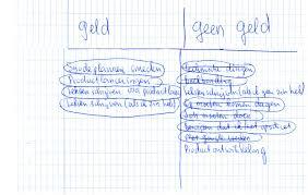 Per Direct Geld Op Rekening Geld Verdienen Op Internet Archives Geld Verdienen Op Internet