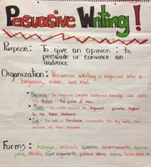 thoughts of a third grade teacher persuasive writing