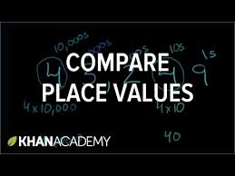 comparing place values video place value khan academy