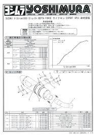 yoshimura slip on silencer hepta force cyclone export spec
