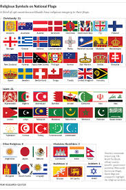 Flags Of Countries 64 Countries Have Religious Symbols On Their National Flags