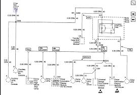 2000 s10 blazer radio wiring diagram u2013 schematics and wiring