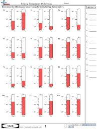 measuring temperature worksheets austsecure com