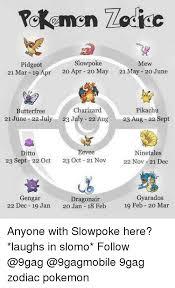 Slowpoke Meme - 25 best memes about slowpoke slowpoke memes