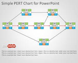 Pert Chart Template Excel Pert Chart Template For Powerpoint Critical Path Analysis
