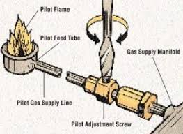 gas logs pilot light won t stay lit repairing pilot lights and thermocouples how to repair major