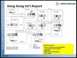hong kong international airport floor plan hirschmann 1