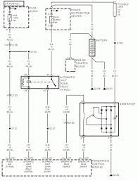 wiring diagram for 1998 jeep cherokee u2013 readingrat net