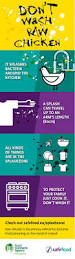 16 best food safety infographics images on pinterest food safety
