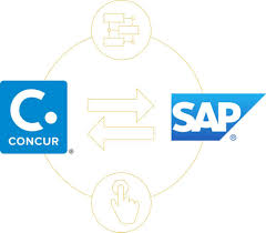 introducing integration of sap erp and concur solutions concur