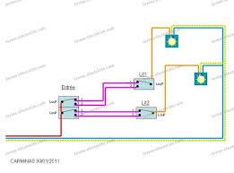 schema electrique chambre question bricolage électricité schéma électrique pour l