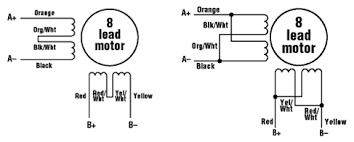 what is a stepper motor principles types and crontollers