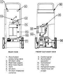 nissan altima 2005 freon repair guides routine maintenance air conditioning autozone com