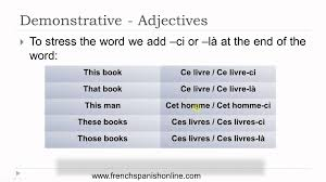french demonstrative adjectives lessons tes teach
