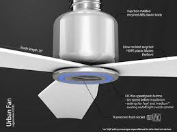 Ceiling Light Sockets Renters Solution Ceiling Fan In A Light Socket Apartment Therapy