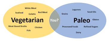 vegetarian nation vegetarian u0026 vegan restaurants recipes u0026 resources