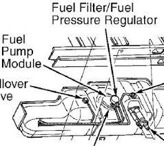 dodge durango fuel filter 1998 dodge ram location of the fuel filter